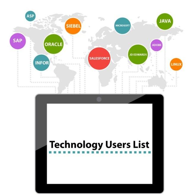 Technology users list